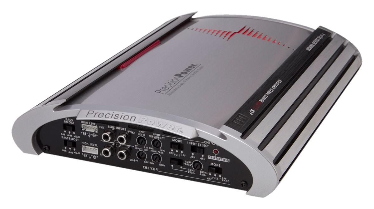 PPI S 320.4