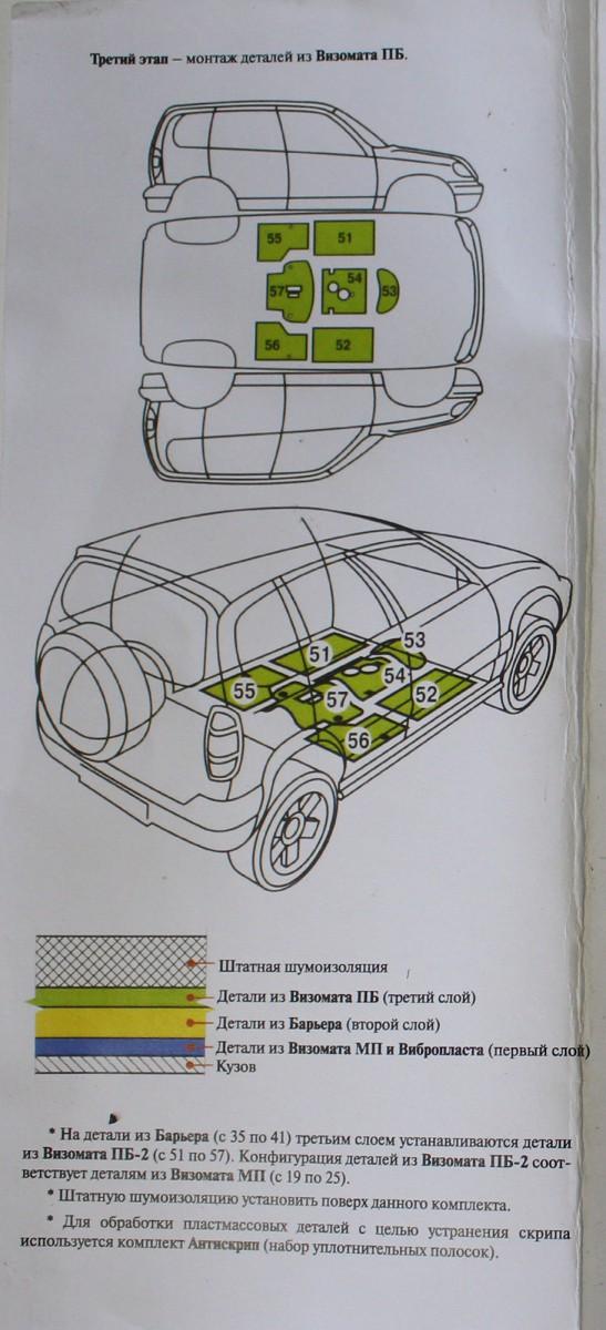 Комплект шумоизоляции для автомобиля Шевроле Нива (ВАЗ 2123, Шеви-Нива)