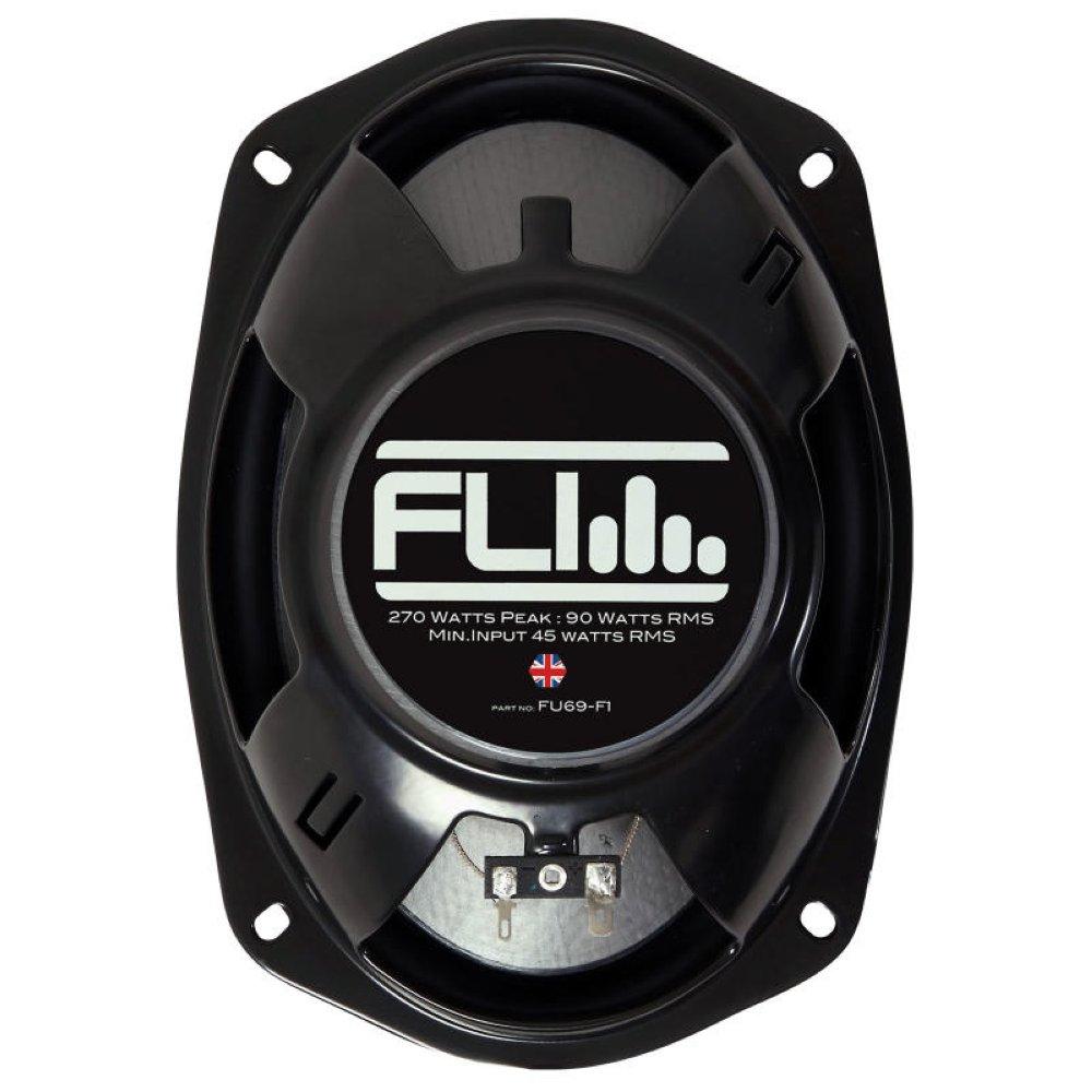 FLI Underground FU69-F1